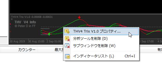 THVシステムV4チャート表示2